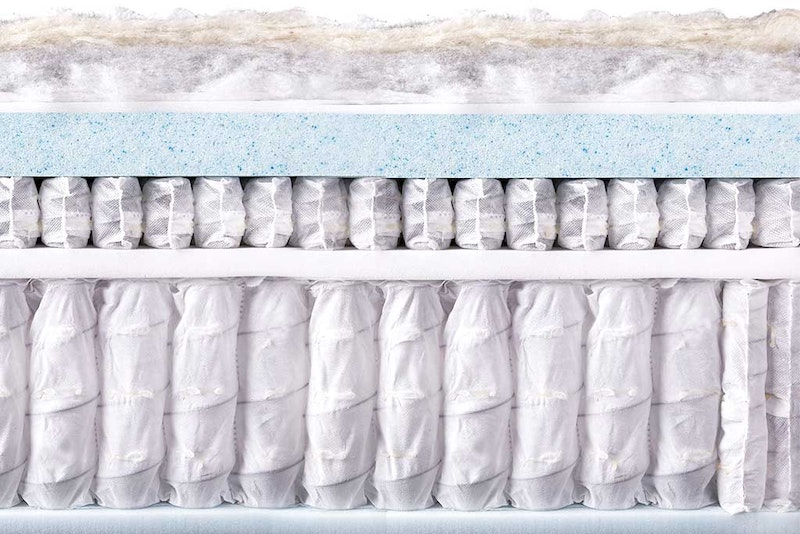 Oceano Mattress Non-toxic Materials